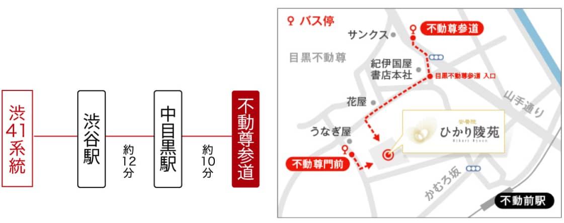 交通アクセス:バス路線図 簡易マップ 中目黒駅 約10分 東急バス 渋41系統「不動尊参道」下車徒歩5分